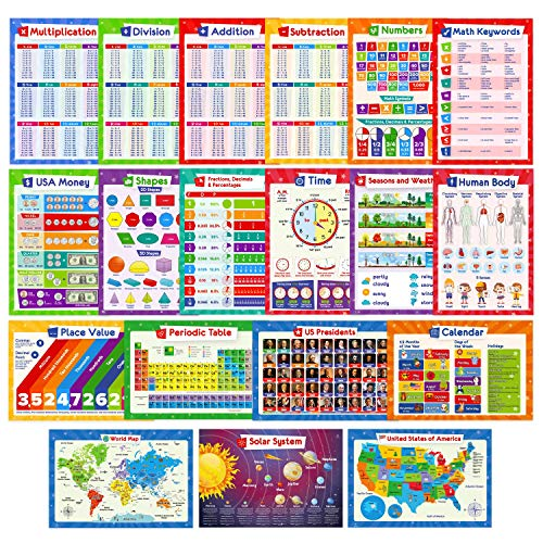 19 Educational Posters for Kids  Multiplication Chart Table Periodic Table USA Map World Map Solar System Days of the Week Division Addition Homeschool Supplies Classroom Decorations  19x13