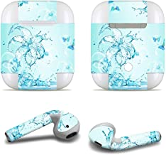 Best bluetooth headset apple airpods Reviews