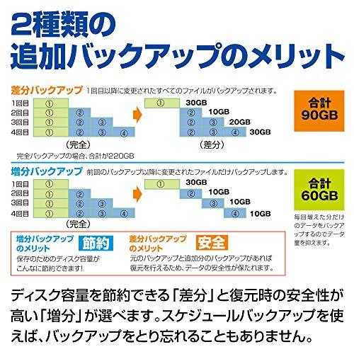 ファイナル丸ごとバックアップ(V14)1台版