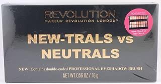 Makeup Revolution Eyeshadow Palette, New-trals vs Neutrals