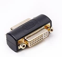 DVI coupler female to female gender changer bulkhead mount adapter (black gold plated)