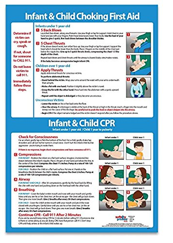 Baby/Infant CPR Poster 2019 - Choking Poster for Restaurant - Laminated First Aid Sign - Child and Adult CPR Instructions - Daycare Supplies - Heimlich Maneuver Chart - 12 x 18 Inches