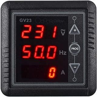 ac current panel meter