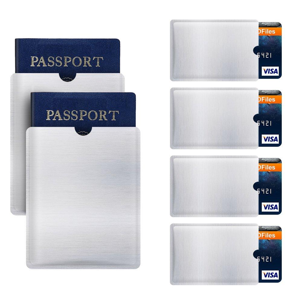 Blocking Sleeve Credit Passport Holder