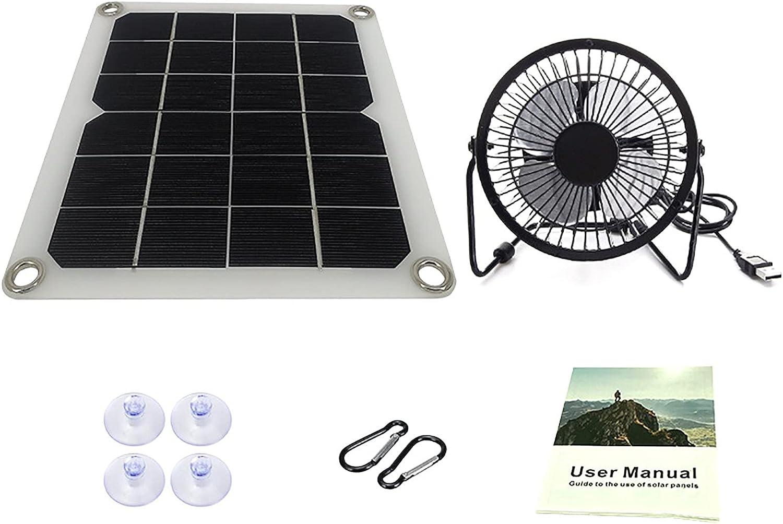 CHJAA Kit Solar, Panel Solar Monocristalino de 10 W, Panel Generación de Energía Fotovoltaica Flexible, Perrera con Ventilador de Ventilación para Mascotas Domésticas