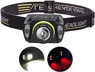 Suchergebnis Auf Für Stirnlampe Kamera Foto Elektronik Foto