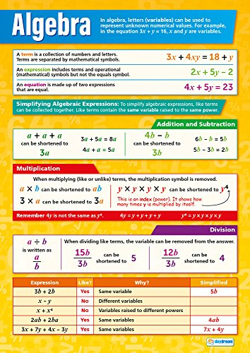 "Algebra | Math Posters for Common Core State Standards (CCSS) | Gloss Paper 33"" x 23.5"" 