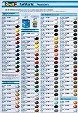 Revell Emailcolor 32xxx Farbensoriment - 15 Stück 14ml Dosen; eigene Auswahl; günstiger als Einzelkauf - Schnellversand garantiert