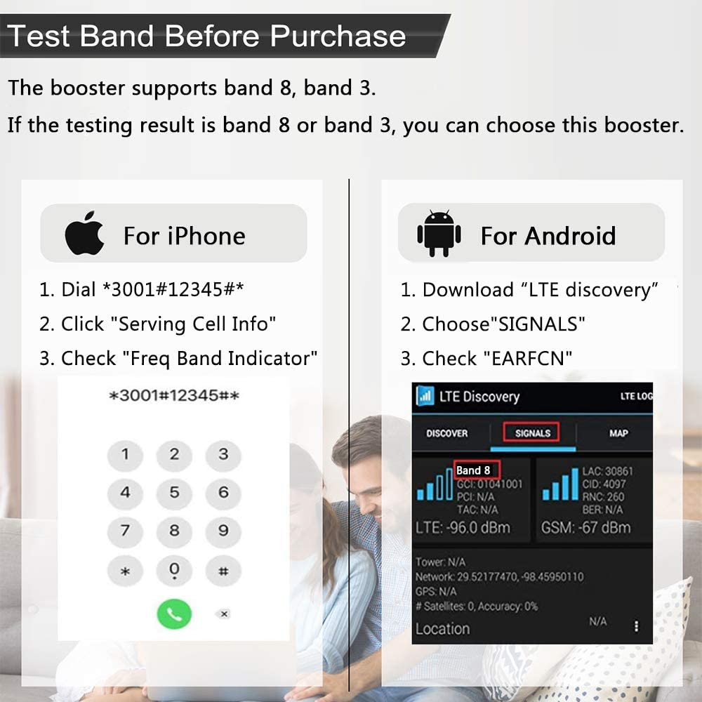 Proutone Dual-Band Repetidor de Señal 900MHz 1800MHz gsm 2G 3G 4G LTE Amplificador de Señal del Teléfono Móvil de 65dB Repetidor ALC Función ...