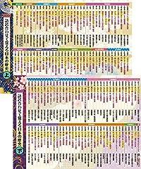 語呂合わせで覚える日本史 年表(年号)お風呂ポスター 防水 上下巻セット B3サイズ 和柄デザイン 歴史 社会 受験 お風呂の学校