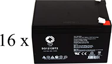 SPS Brand 12V 12Ah Replacement Battery for Exide PW 5125-EBM-48 UPS (16 Pack)