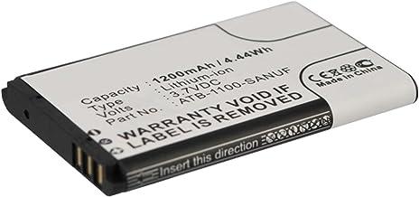 Exell Remote Control Battery 3.7V 1200mAh Li-Ion Fits RTI Pro, Pro24.z, Pro24.r, Pro24.i, Pro24.r v2, Replaces RTI 41-500012-13, ATB-1100-SANUF