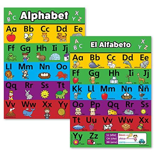 Español Abecedario Poster mit Alphabet und spanischem Alfabeto, 2 Stück 18