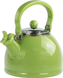 Best lime green dinnerware Reviews