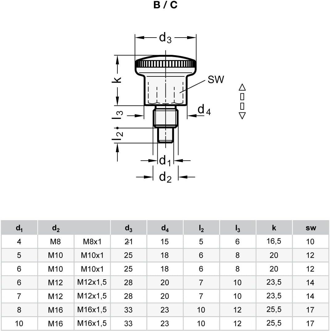 ganter Norma Elementos negro alta Tornillos/ /Din 464/  rosca M5/  Acero bru/ñido DIN 464-M5-25