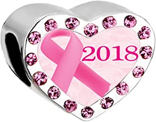 pandora breast cancer charm 2018