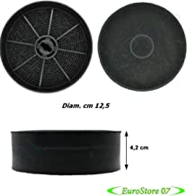 2 FILTRI CAPPA TYPE FIL120 IKEA FRANKE FABER BEST SMEG ILMA DIAM CM 12,5 ** F 5 COMPATIBILI