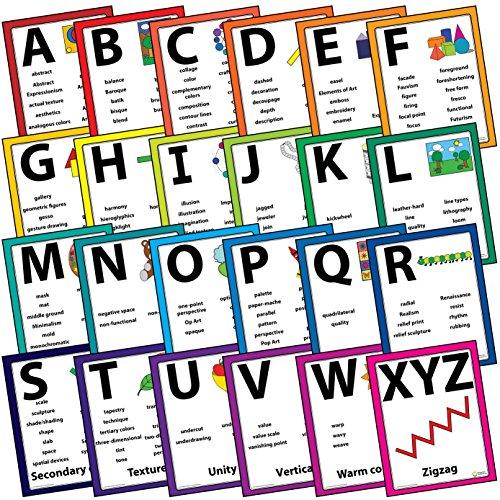 Art Vocabulary Word Wall Bulletin Board Poster Set - The Artist's Alphabet