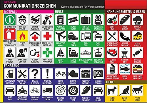 Kommunikationszeichen: Kommunikationstafel für Weltenbummler an Land und auf See. Icons für die nonverbale Kommunikation. DIN A5
