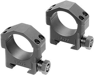 Best badger 30mm scope rings Reviews