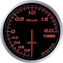defi advance bf gauges