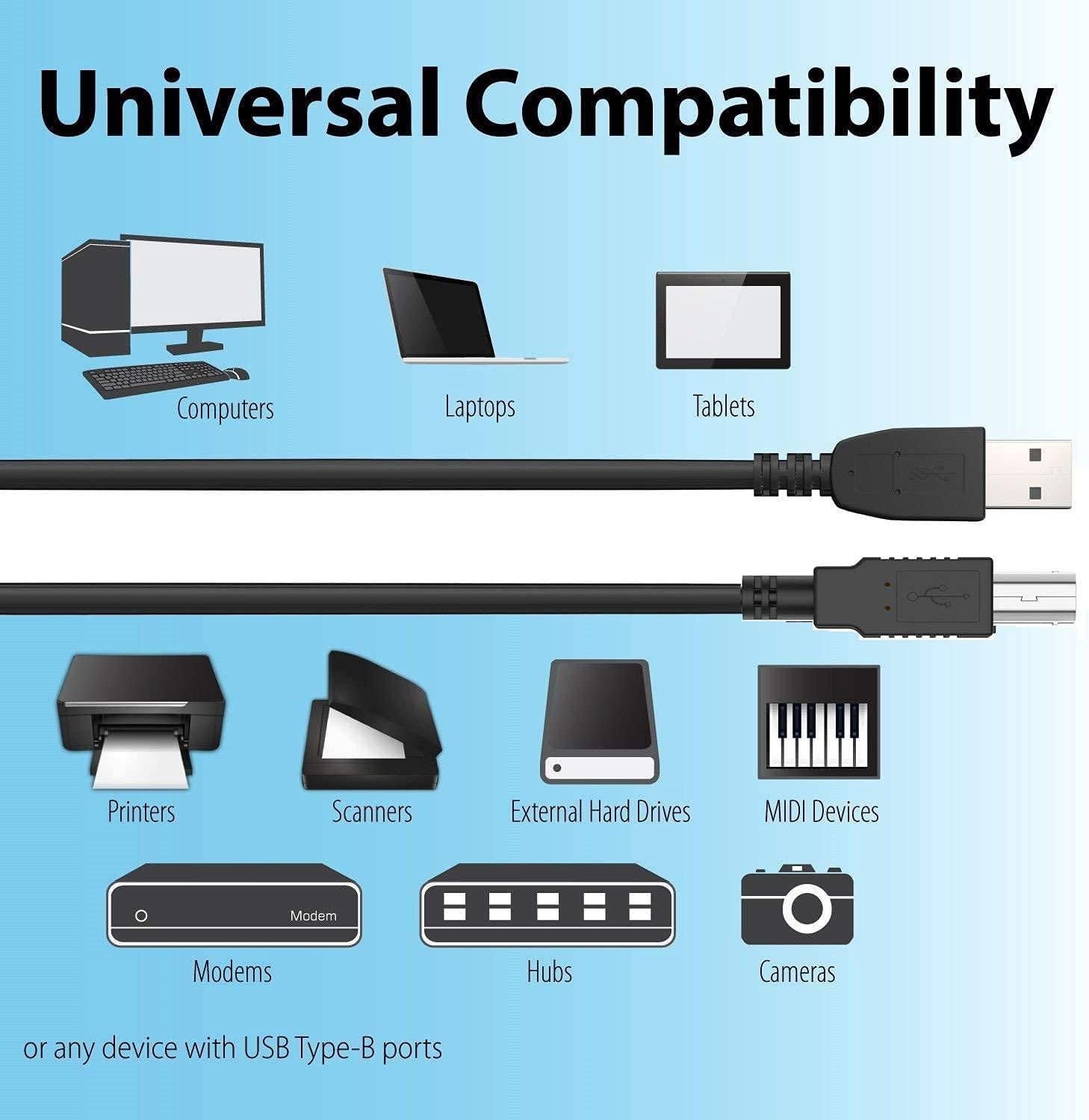 BRST USB Cable Laptop PC Data Sync Cord Lead for Epson Perfection V850 Pro Flatbed Scanner B11B224201, B11B223201 Perfection V800 Flatbed Scanner