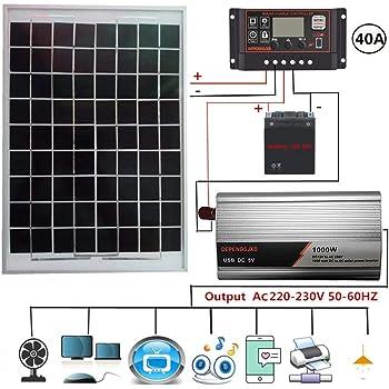 Clip Caricabatterie per Auto Esterno Nrpfell Kit Pannello Solare Flessibile USB Doppio da 30 W Controller 30 Un