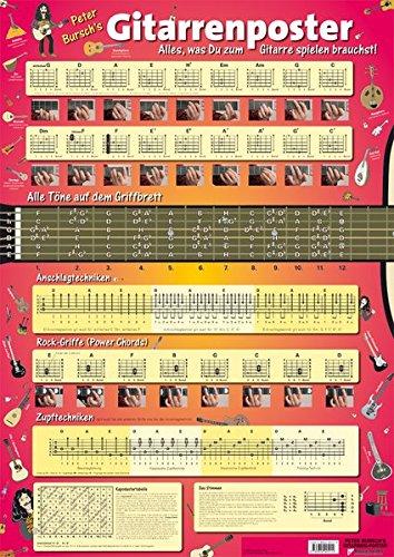 Gitarrenposter: Das ultimative Gitarrenposter mit allen wichtigen Gitarrengriffen!