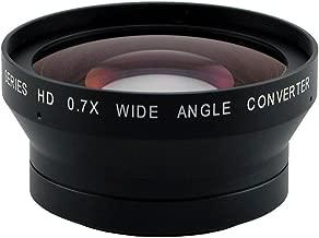 wide angle converter vs lens