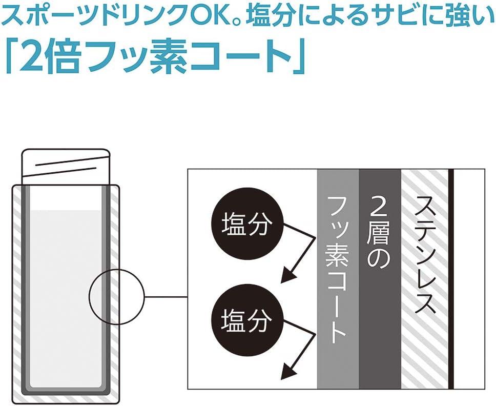 Zojirushi SM-TA48-BA tazza da viaggio Nero 480 ml