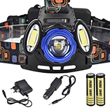 LED Head Torch 15000Lumens with Battery and Charger by Huichang