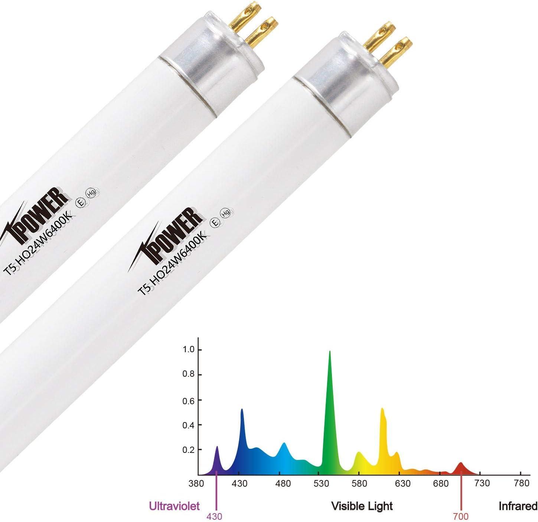iPower T5 Fluorescent Grow Light