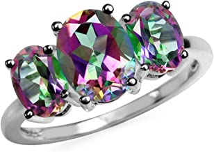 Silvershake 4.02ct. 3 Stone Oval Shape Mystic Fire Topaz 925 Sterling Silver Ring