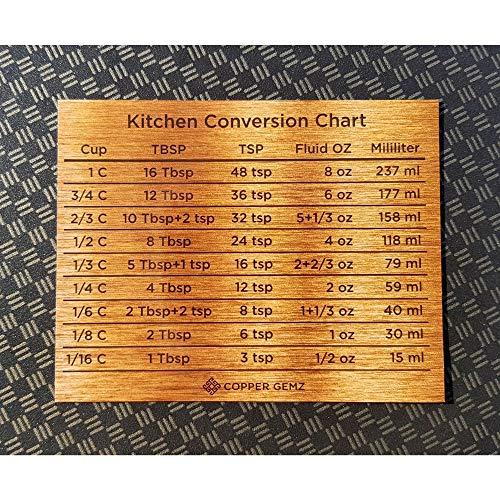 Fridge Magnet - Cooking Measurements Conversion Chart for Your Kitchen. Size 4.2 x 3.3 Inches. Liquid Volumes Conversion Table. Premium Copper & Wood Design. Premium Vinyl Material. by Copper Gemz