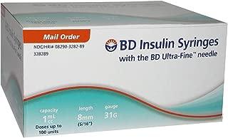 Insulin Syringes 1cc
