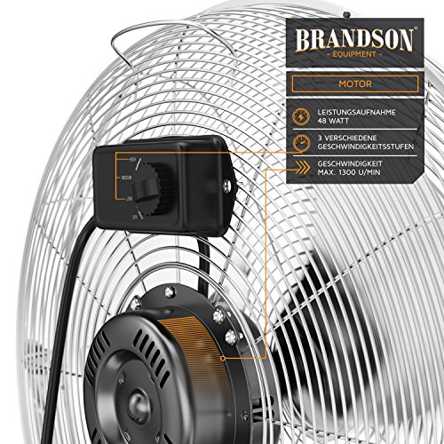 Retro Ventilator Brandson – Windmaschine Bild 6*