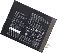Powerforlaptop Laptop/Notebook Replace Battery for Lenovo IdeaTab S6000L S600H L11C2P32 L11C2P31 1/CP4/62/147-2 IdeaTab B6000-F S6000 S600H S6000 S6000-F S6000-H A1000 A3000 1/CP3/62/147-2