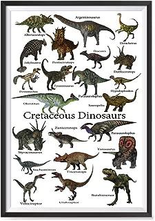Best educational dinosaur poster Reviews