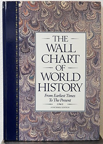 The Wall Chart of World History: With Maps of the World's Great Empires