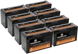 12V 9AH SLA Battery Replacement for RBC27-8PK