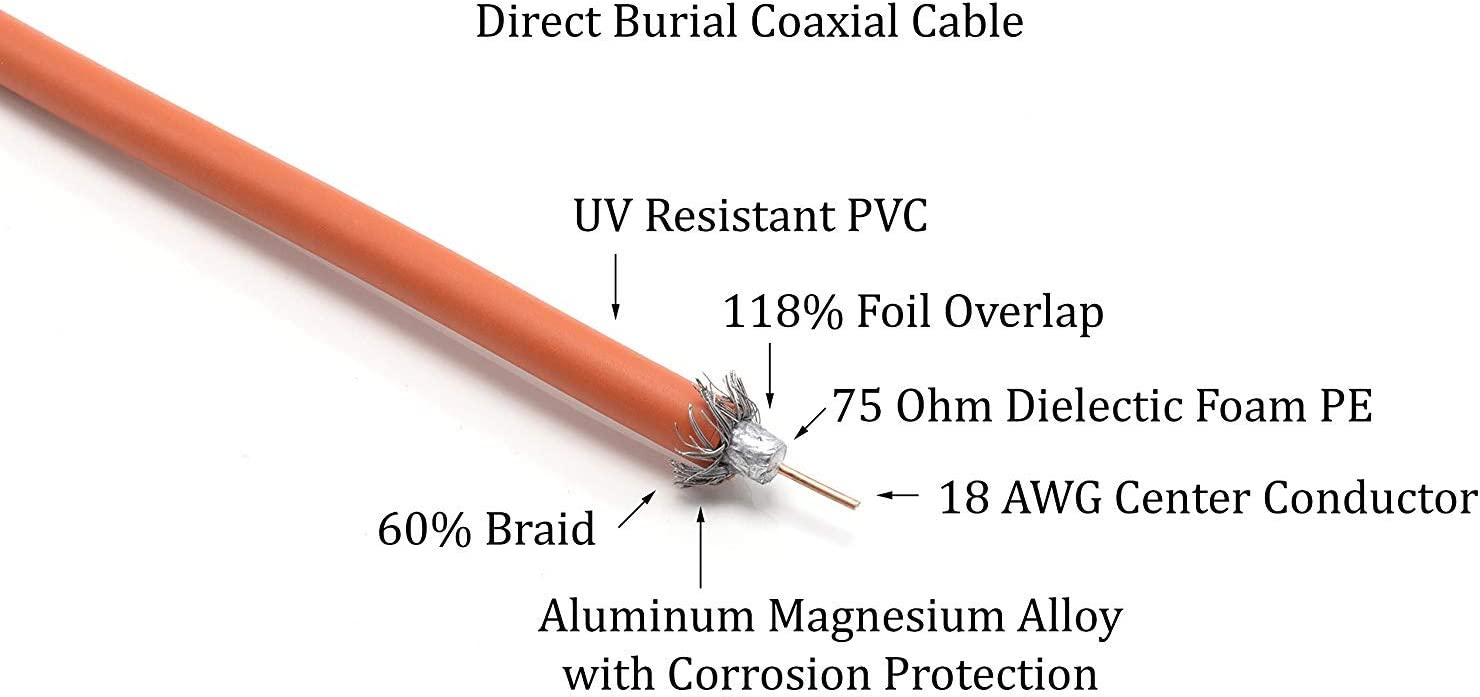 200 Feet Direct Burial Coaxial Cable- Proudly Made in The USA RG6 Coax Cable Rubber Boot Orange Outdoor Connectors - - Designed for Waterproof and to Be Burried THE CIMPLE CO