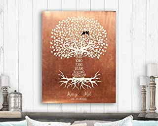 22 Year 22nd Year Anniversary Gift Date Sign Copper Personalized Family Countdown Tree Roots Custom Print 1452 Paper Print