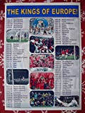 Sports Prints UK European Cup & Champions League Gewinner