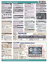 Nikon D3500 Digital SLR Camera CHEATSHEET (short version, laminated, instruction manual)
