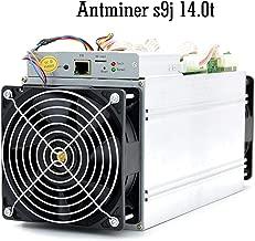 bitcoin mining gh s
