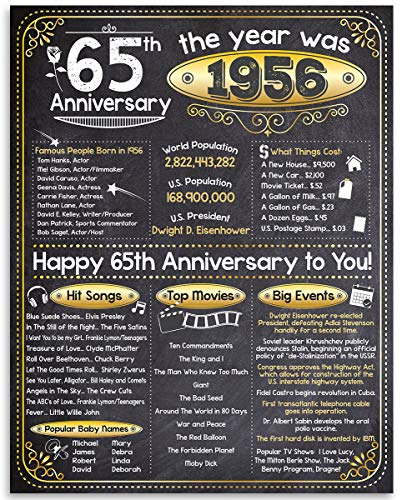 Happy 65th Anniversary (Sixty-five, 65) - Year 1956-11x14 Unframed Poster - Perfect Gift and Party Decoration Under $15