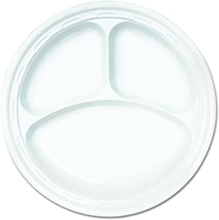 Best famous plates brand Reviews