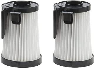 Filter for Eureka DCF-10 DCF-14 (2-Pack)