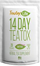 Best detox drinks for cleansing and weight loss Reviews