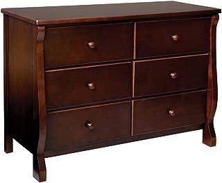 Best wood dresser kits Reviews
